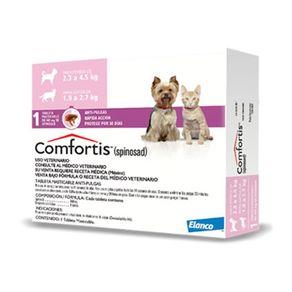 comfortis-140mg